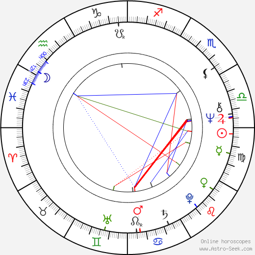 Randolph Mantooth tema natale, oroscopo, Randolph Mantooth oroscopi gratuiti, astrologia