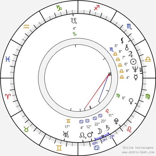 Reggie Bannister birth chart, biography, wikipedia 2020, 2021
