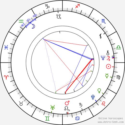 Rousy Chanev tema natale, oroscopo, Rousy Chanev oroscopi gratuiti, astrologia