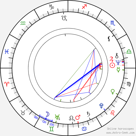 Timo Nissi astro natal birth chart, Timo Nissi horoscope, astrology