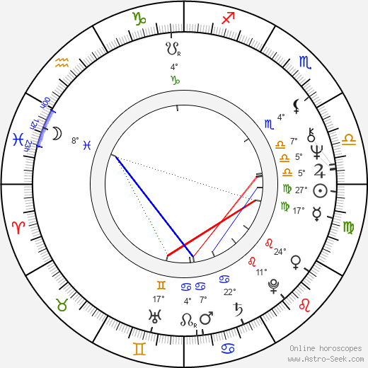 Tuula Källström birth chart, biography, wikipedia 2017, 2018
