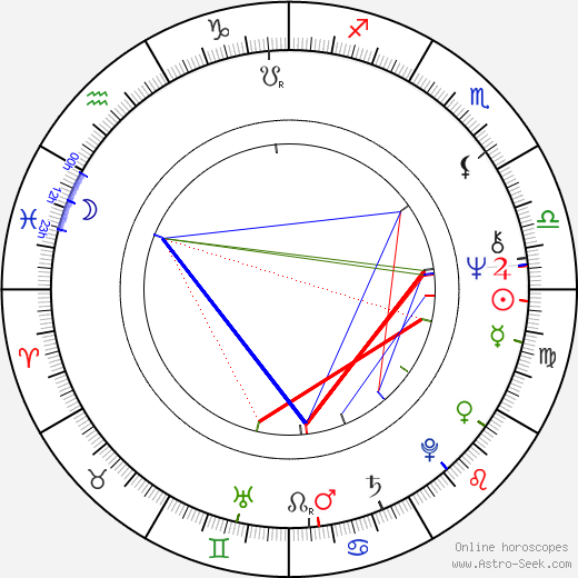 Tuula Källström astro natal birth chart, Tuula Källström horoscope, astrology