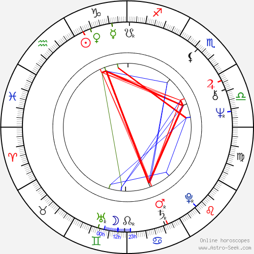 Александр Яковлев Aleksandr Yakovlev день рождения гороскоп, Aleksandr Yakovlev Натальная карта онлайн