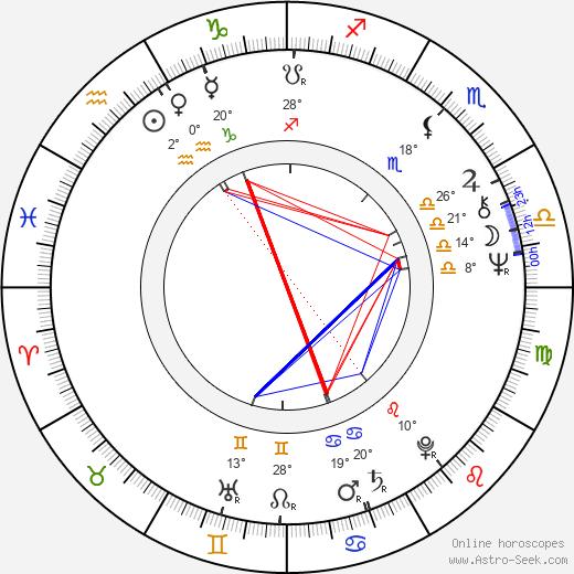Boris Berezovskij birth chart, biography, wikipedia 2019, 2020