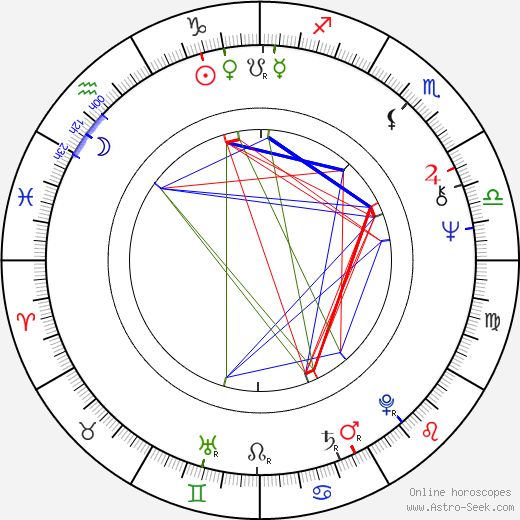 Carsten Stroud birth chart, Carsten Stroud astro natal horoscope, astrology