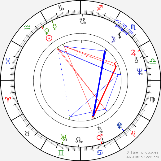 Christopher Hampton astro natal birth chart, Christopher Hampton horoscope, astrology