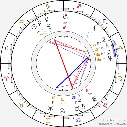 Ed Metzger birth chart, biography, wikipedia 2019, 2020