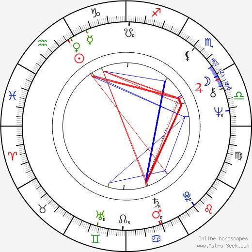 Haji astro natal birth chart, Haji horoscope, astrology