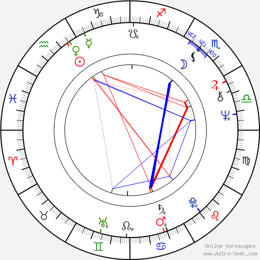 Jim Pembroke astro natal birth chart, Jim Pembroke horoscope, astrology