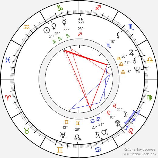 Julian Barnes birth chart, biography, wikipedia 2020, 2021