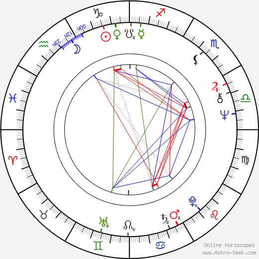 Kazuhiko Hasegawa день рождения гороскоп, Kazuhiko Hasegawa Натальная карта онлайн