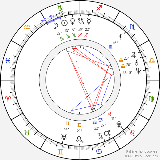 Martin Brushane birth chart, biography, wikipedia 2018, 2019