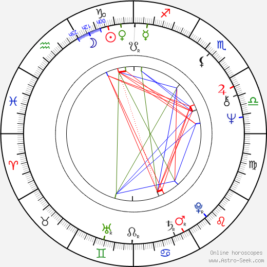 Martin Brushane astro natal birth chart, Martin Brushane horoscope, astrology
