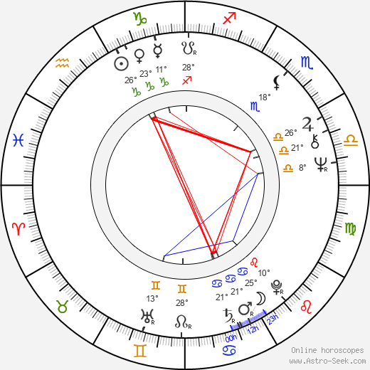 Meto Jovanovski birth chart, biography, wikipedia 2019, 2020