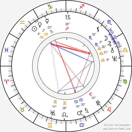 Michael Ontkean birth chart, biography, wikipedia 2019, 2020