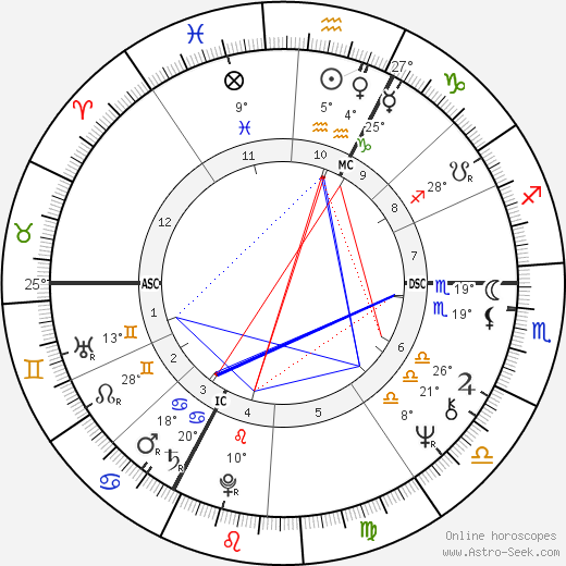 Michel Delpech birth chart, biography, wikipedia 2019, 2020