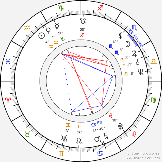 Richard Poe birth chart, biography, wikipedia 2020, 2021