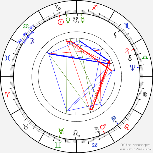 Syd Barrett astro natal birth chart, Syd Barrett horoscope, astrology