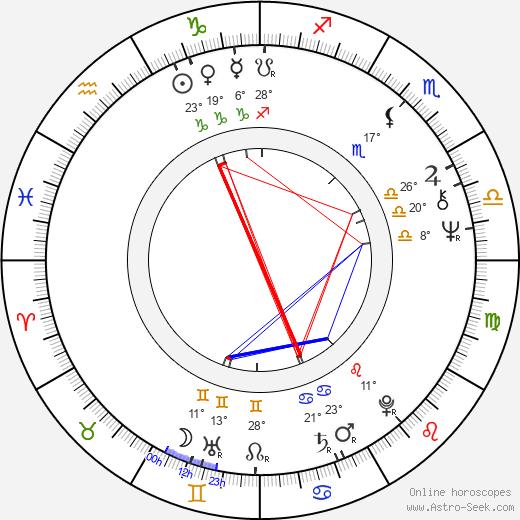 Tarja Markus birth chart, biography, wikipedia 2018, 2019
