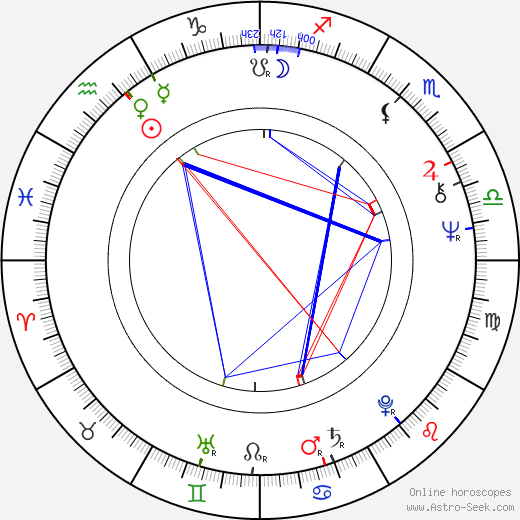 Tomas Pontén birth chart, Tomas Pontén astro natal horoscope, astrology