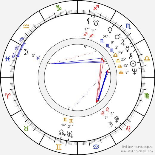Drue Jennings birth chart, biography, wikipedia 2020, 2021