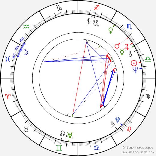 Drue Jennings birth chart, Drue Jennings astro natal horoscope, astrology