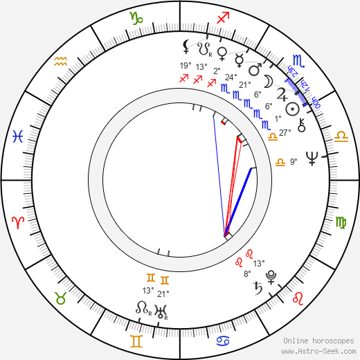 Dušan Jamrich birth chart, biography, wikipedia 2020, 2021