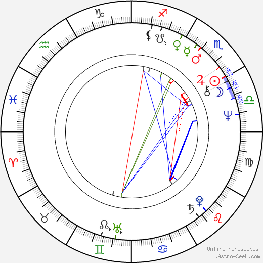 Erkki Saarela birth chart, Erkki Saarela astro natal horoscope, astrology
