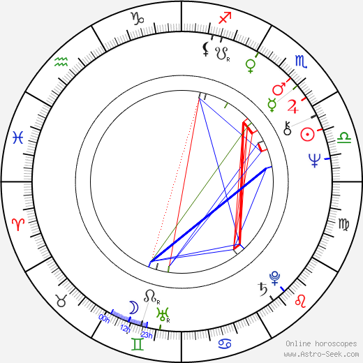 Fedora Marková tema natale, oroscopo, Fedora Marková oroscopi gratuiti, astrologia