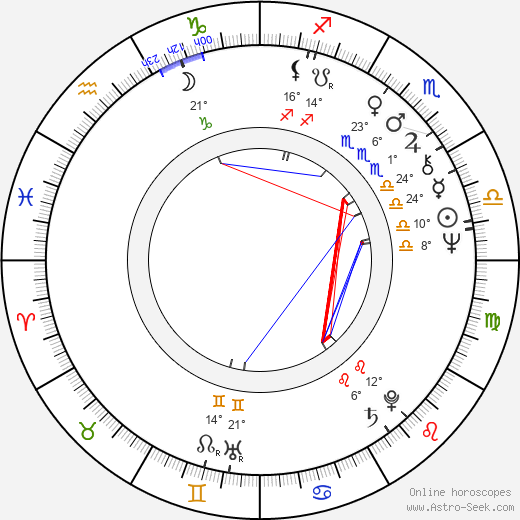 Francesco Enrico Speroni birth chart, biography, wikipedia 2020, 2021