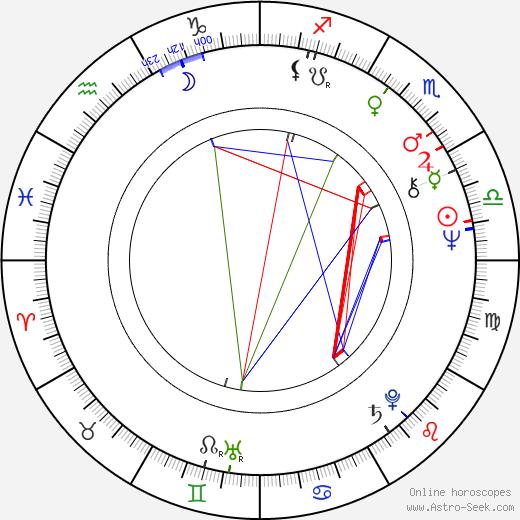 Francesco Enrico Speroni birth chart, Francesco Enrico Speroni astro natal horoscope, astrology