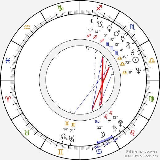 Jan Kavan birth chart, biography, wikipedia 2019, 2020