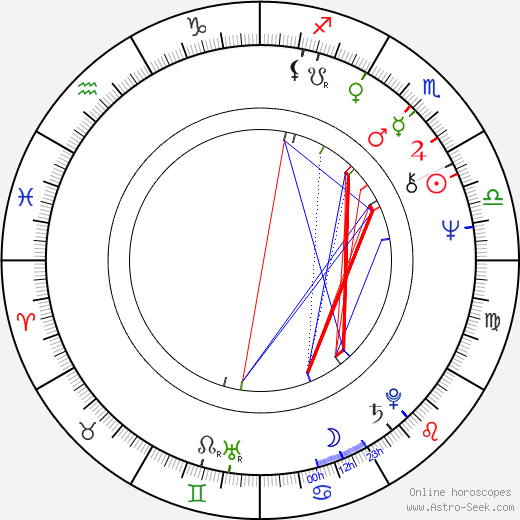 Jan Kavan astro natal birth chart, Jan Kavan horoscope, astrology
