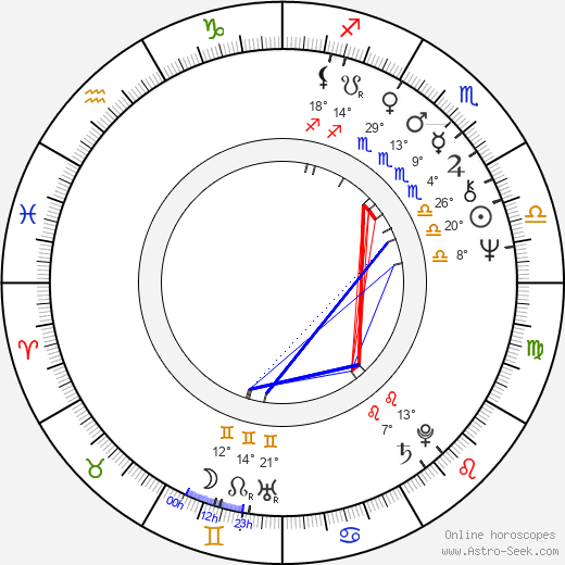 Michael Sloan birth chart, biography, wikipedia 2020, 2021
