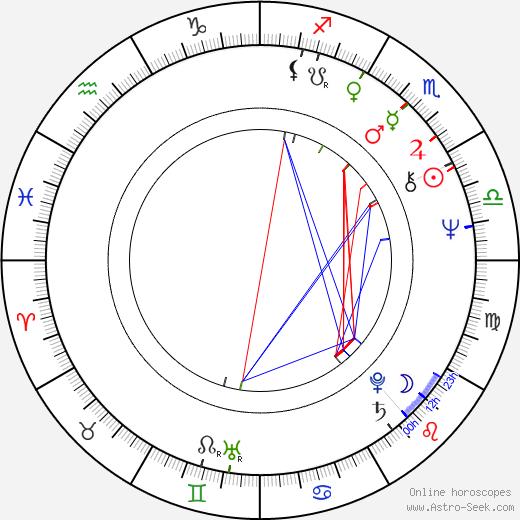 Philip Pullman tema natale, oroscopo, Philip Pullman oroscopi gratuiti, astrologia