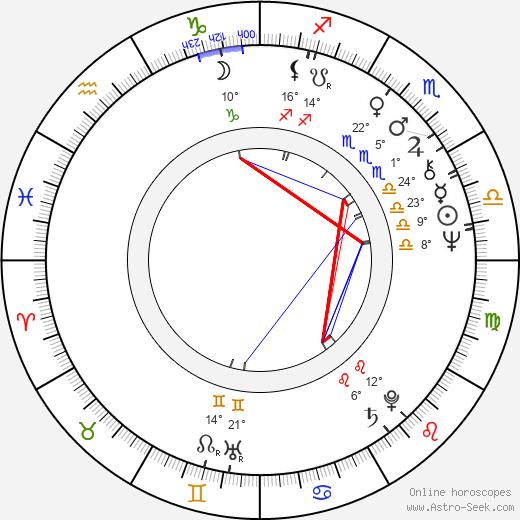 Sigmar Solbach birth chart, biography, wikipedia 2020, 2021