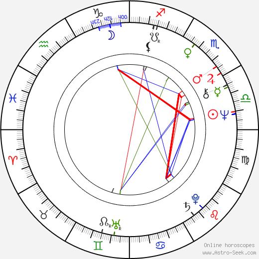 Sigmar Solbach birth chart, Sigmar Solbach astro natal horoscope, astrology