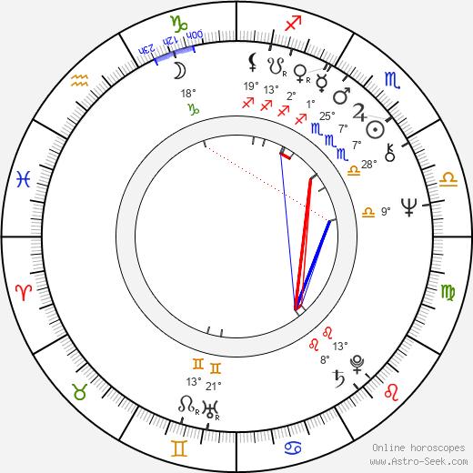 Stephen Rea birth chart, biography, wikipedia 2019, 2020
