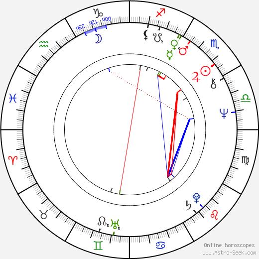Stephen Rea astro natal birth chart, Stephen Rea horoscope, astrology