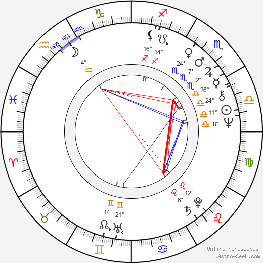 Vic Armstrong birth chart, biography, wikipedia 2019, 2020