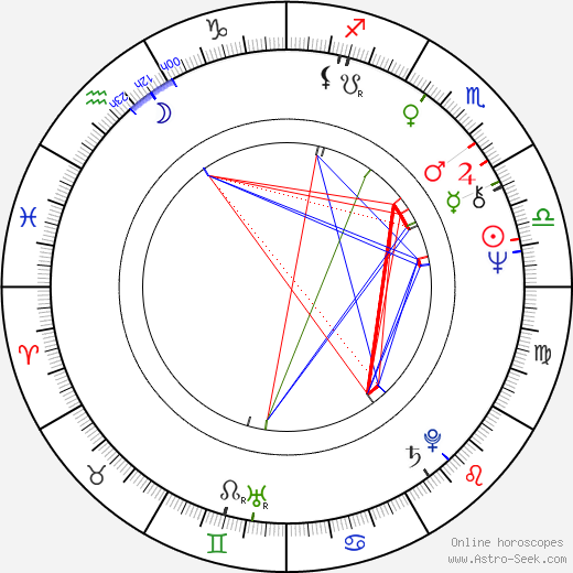Vic Armstrong astro natal birth chart, Vic Armstrong horoscope, astrology