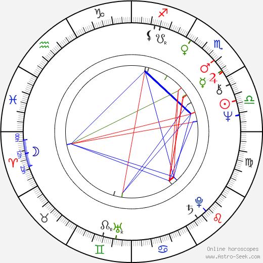 Willard White birth chart, Willard White astro natal horoscope, astrology