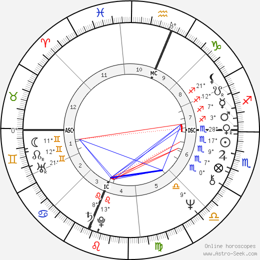 Alaina Reed Hall birth chart, biography, wikipedia 2019, 2020