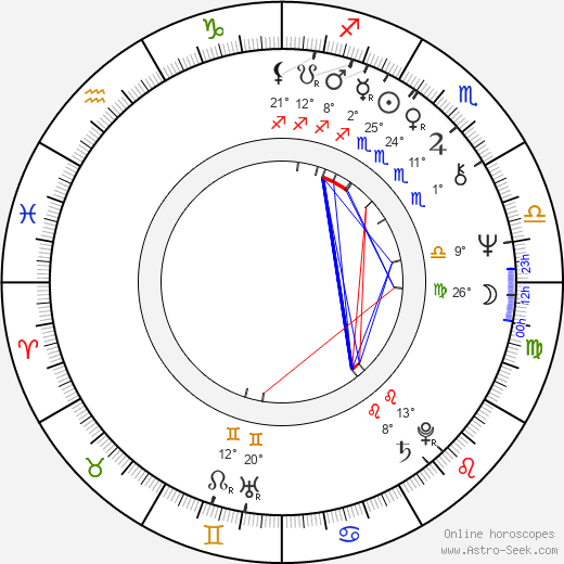 Andrea Allan birth chart, biography, wikipedia 2018, 2019
