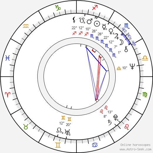 Andrew Davis birth chart, biography, wikipedia 2020, 2021