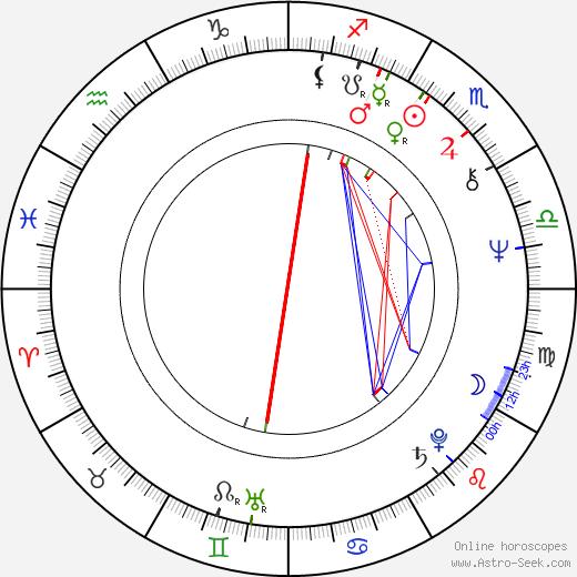 Barbara Leigh день рождения гороскоп, Barbara Leigh Натальная карта онлайн