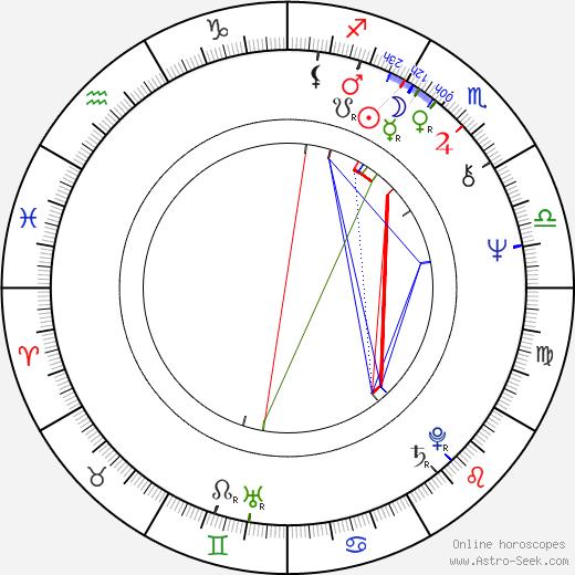 Diana Quick astro natal birth chart, Diana Quick horoscope, astrology