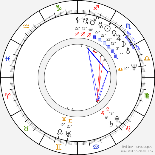 Emma Cohen birth chart, biography, wikipedia 2019, 2020