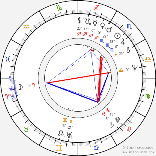 Fred Penner birth chart, biography, wikipedia 2020, 2021