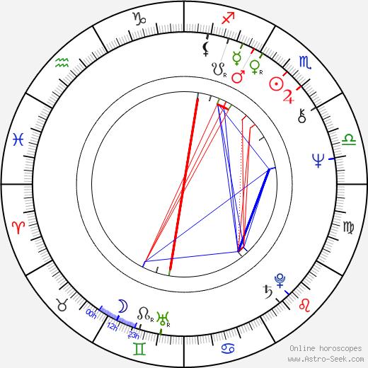 Hannes Swoboda tema natale, oroscopo, Hannes Swoboda oroscopi gratuiti, astrologia